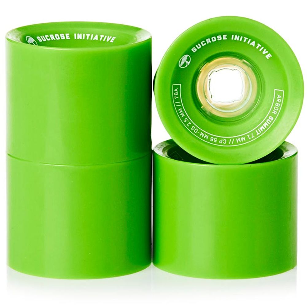 Roda-Arbor-Summit-71mm-78A-Green-01